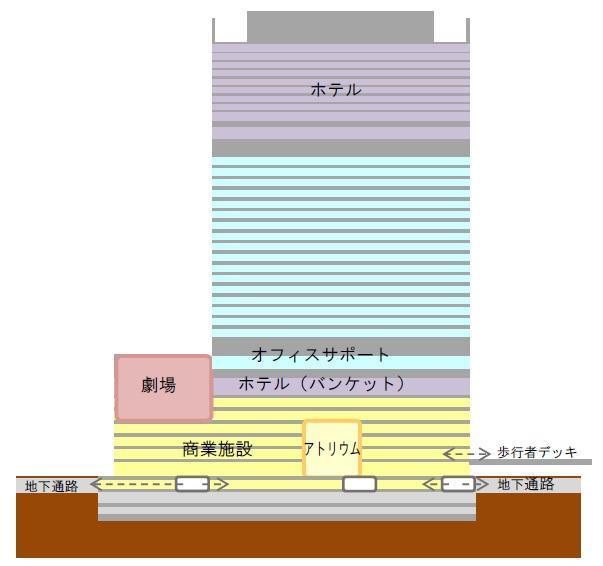 umeda-floor.png